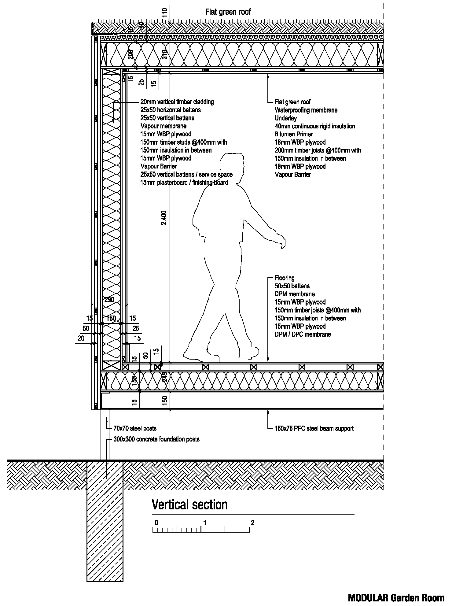 Section detail